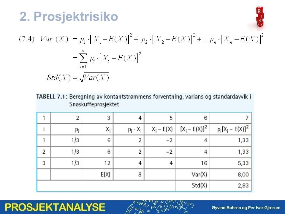 2. Prosjektrisiko