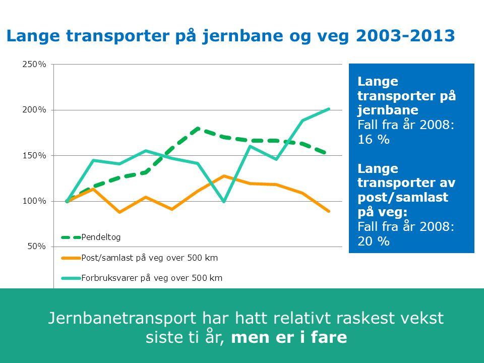 Nasjonal transportplan 2018-2029 Bred samfunnsanalyse av godstransport Lange transporter på jernbane og veg 2003-2013 Lange transporter på jernbane Fa