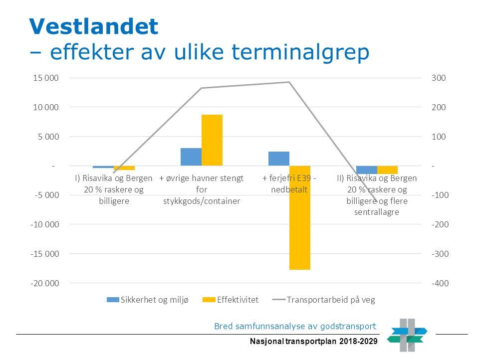 Nasjonal transportplan 2018-2029 Vestlandet – effekter av ulike terminalgrep Bred samfunnsanalyse av godstransport