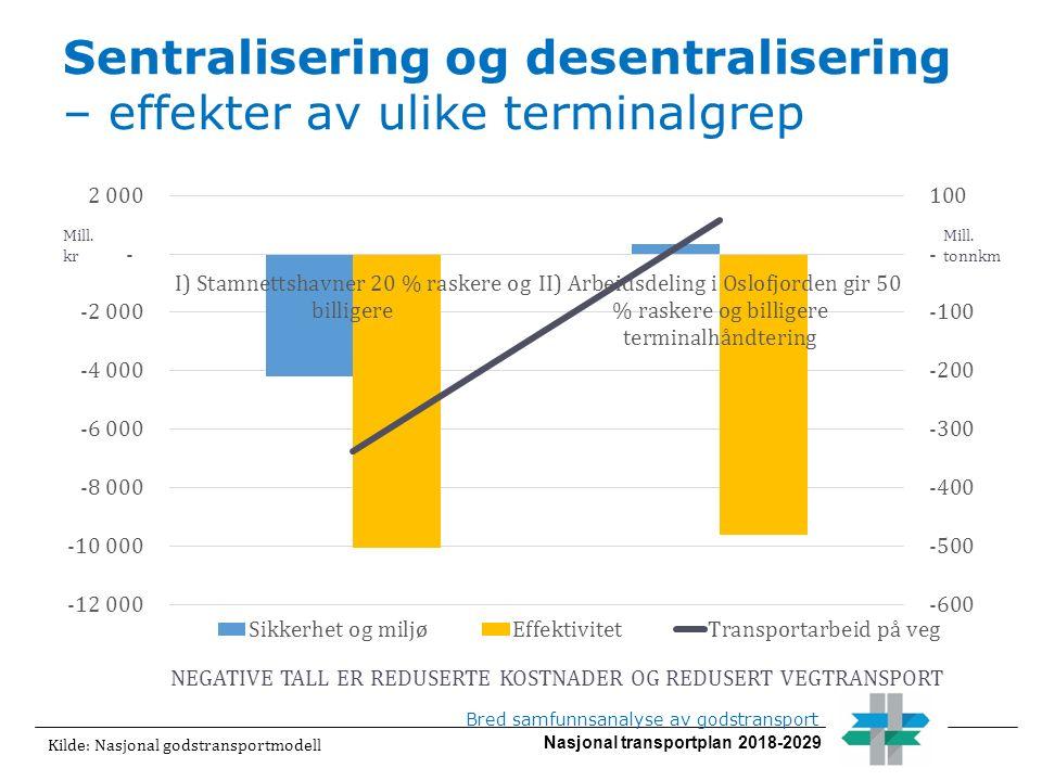 Nasjonal transportplan 2018-2029 Sentralisering og desentralisering – effekter av ulike terminalgrep Bred samfunnsanalyse av godstransport Mill. kr Mi