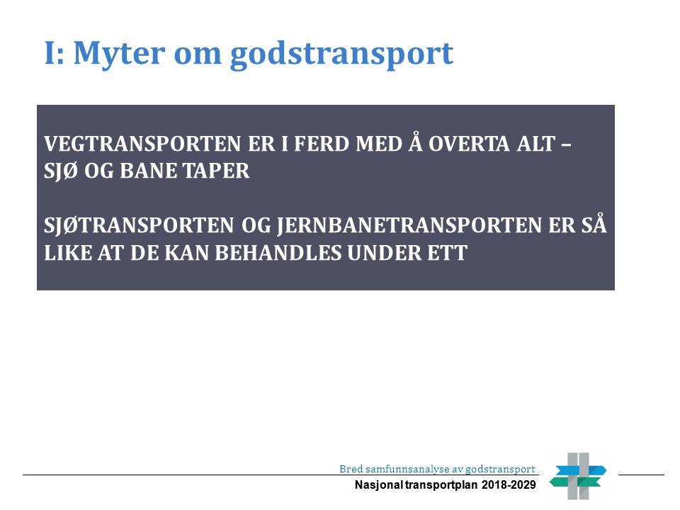 Nasjonal transportplan 2018-2029 I: Myter om godstransport Bred samfunnsanalyse av godstransport VEGTRANSPORTEN ER I FERD MED Å OVERTA ALT – SJØ OG BA