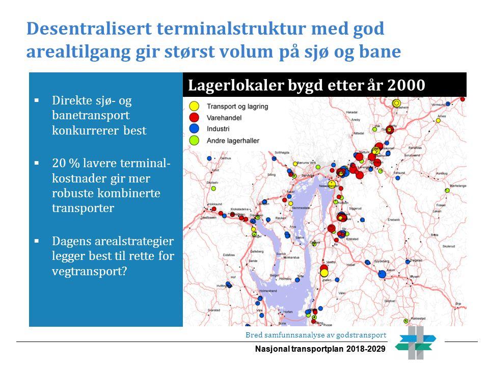 Nasjonal transportplan 2018-2029 Desentralisert terminalstruktur med god arealtilgang gir størst volum på sjø og bane  Direkte sjø- og banetransport