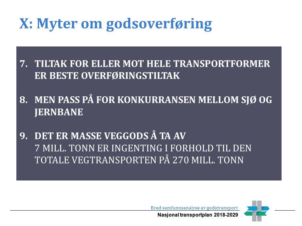 Nasjonal transportplan 2018-2029 X: Myter om godsoverføring Bred samfunnsanalyse av godstransport 7.TILTAK FOR ELLER MOT HELE TRANSPORTFORMER ER BESTE