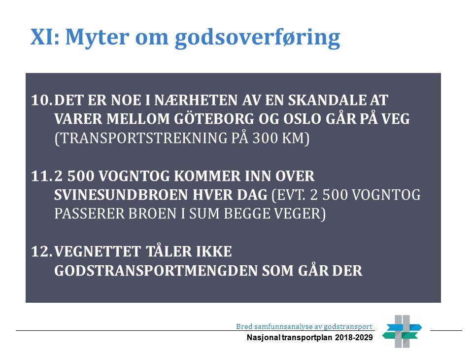 Nasjonal transportplan 2018-2029 XI: Myter om godsoverføring Bred samfunnsanalyse av godstransport 10.DET ER NOE I NÆRHETEN AV EN SKANDALE AT VARER MELLOM GÖTEBORG OG OSLO GÅR PÅ VEG (TRANSPORTSTREKNING PÅ 300 KM) 11.2 500 VOGNTOG KOMMER INN OVER SVINESUNDBROEN HVER DAG (EVT.
