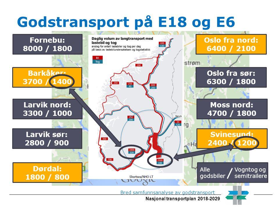 Nasjonal transportplan 2018-2029 Godstransport på E18 og E6 Bred samfunnsanalyse av godstransport Svinesund: 2400 / 1200 Dørdal: 1800 / 800 Moss nord: 4700 / 1800 Larvik sør: 2800 / 900 Fornebu: 8000 / 1800 Oslo fra sør: 6300 / 1800 Larvik nord: 3300 / 1000 Barkåker: 3700 / 1400 Oslo fra nord: 6400 / 2100 Alle godsbiler Vogntog og semitrailere
