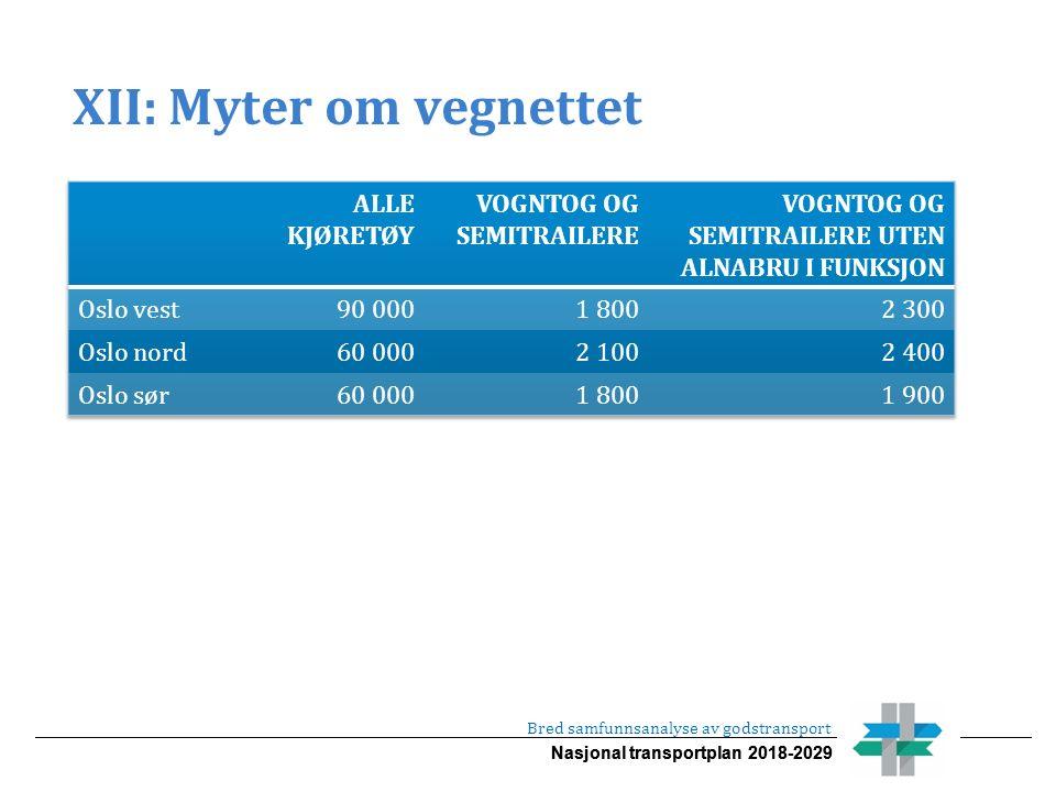 Nasjonal transportplan 2018-2029 XII: Myter om vegnettet Bred samfunnsanalyse av godstransport