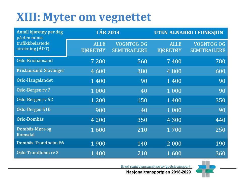 Nasjonal transportplan 2018-2029 XIII: Myter om vegnettet Bred samfunnsanalyse av godstransport