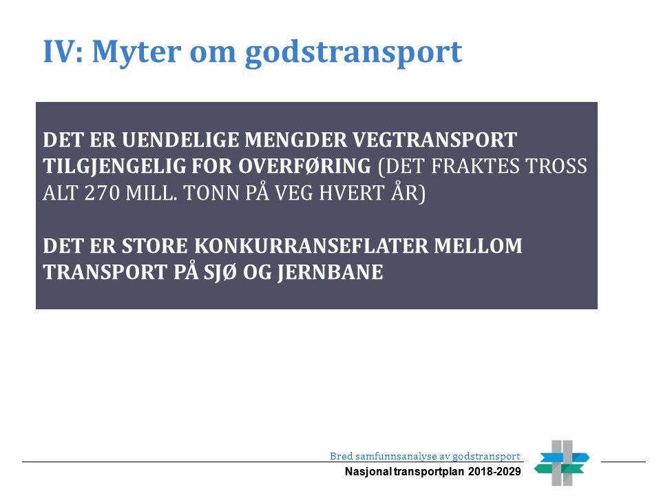 Nasjonal transportplan 2018-2029 IV: Myter om godstransport Bred samfunnsanalyse av godstransport DET ER UENDELIGE MENGDER VEGTRANSPORT TILGJENGELIG FOR OVERFØRING (DET FRAKTES TROSS ALT 270 MILL.
