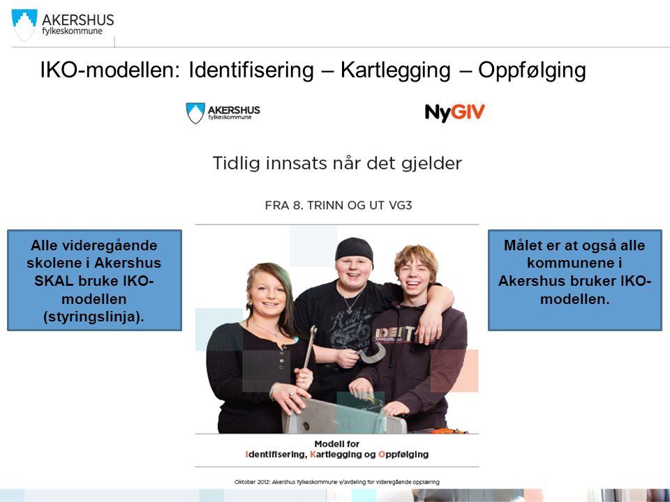 IKO-modellen: Identifisering – Kartlegging – Oppfølging Alle videregående skolene i Akershus SKAL bruke IKO- modellen (styringslinja).