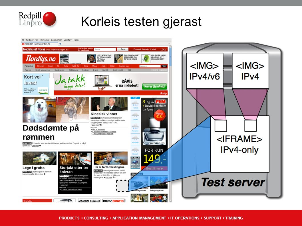 PRODUCTS CONSULTING APPLICATION MANAGEMENT IT OPERATIONS SUPPORT TRAINING Korleis testen gjerast