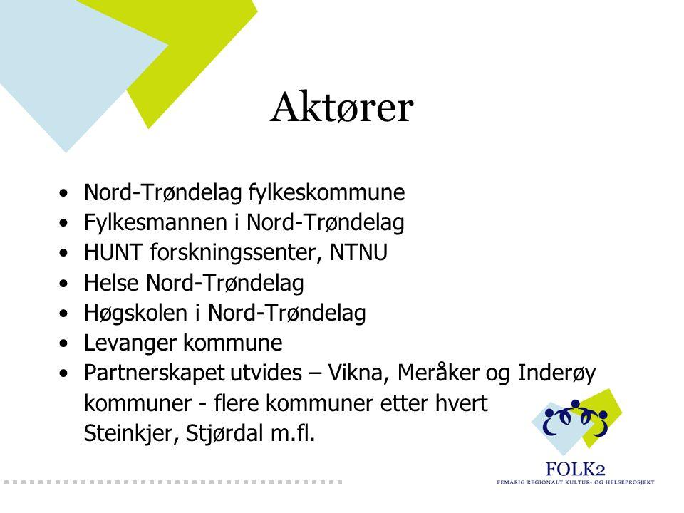 Aktører Nord-Trøndelag fylkeskommune Fylkesmannen i Nord-Trøndelag HUNT forskningssenter, NTNU Helse Nord-Trøndelag Høgskolen i Nord-Trøndelag Levange