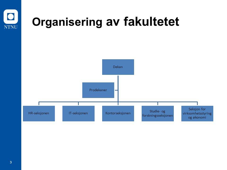 3 Dekan HR-seksjonenIT-seksjonenKontorseksjonen Studie- og forskningsseksjonen Seksjon for virksomhetsstyring og økonomi Prodekaner Organisering av fa