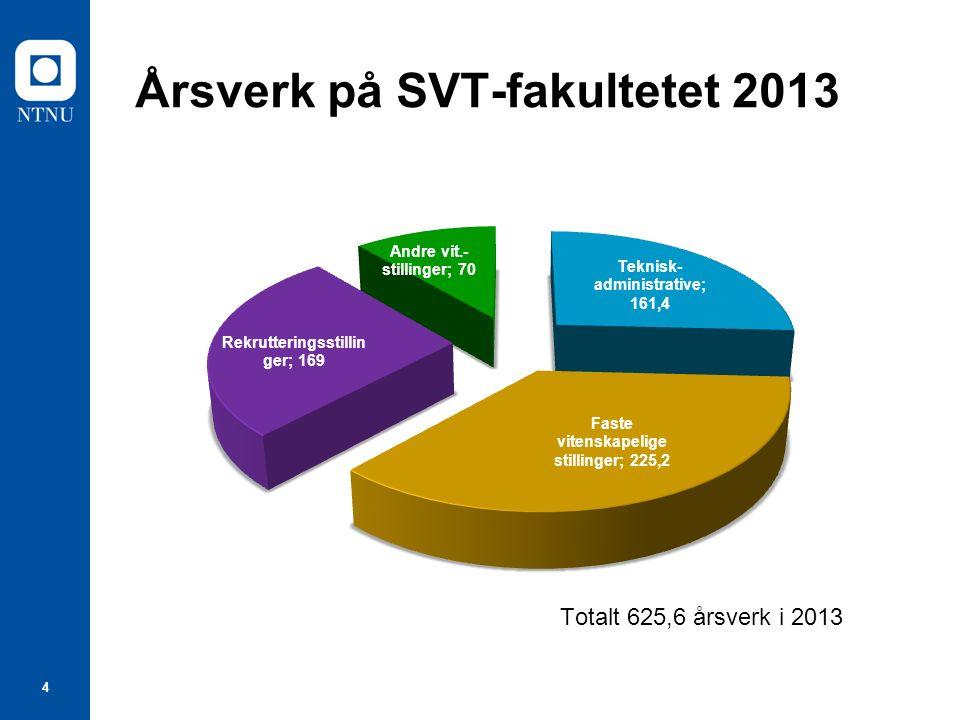 5 Totalt 7006 studenter (2013) Studenter