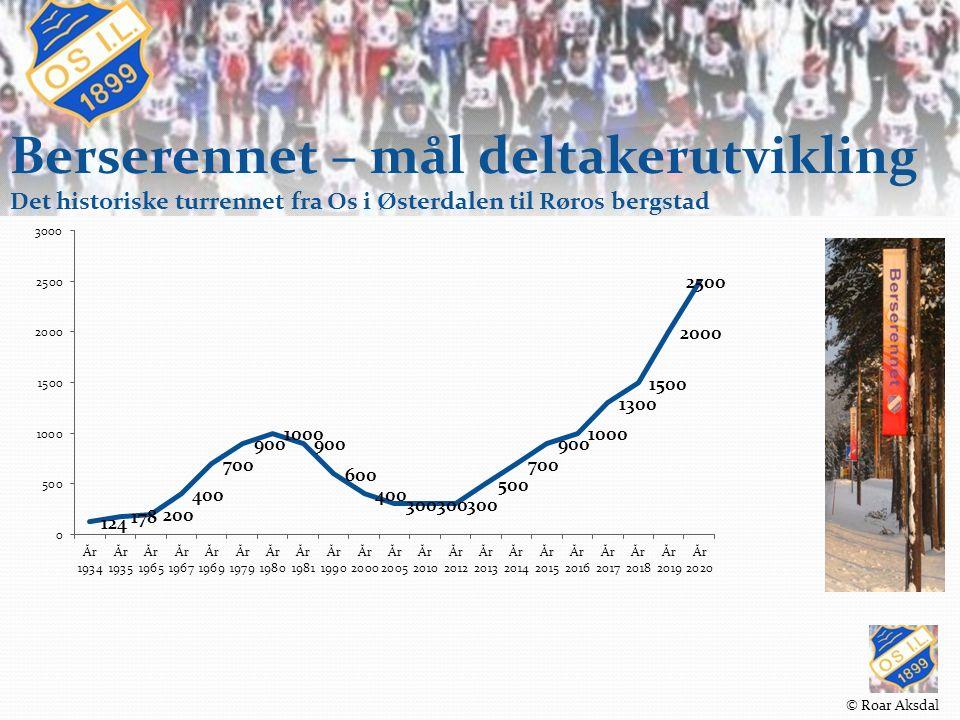 Berserennet – mål deltakerutvikling Det historiske turrennet fra Os i Østerdalen til Røros bergstad © Roar Aksdal