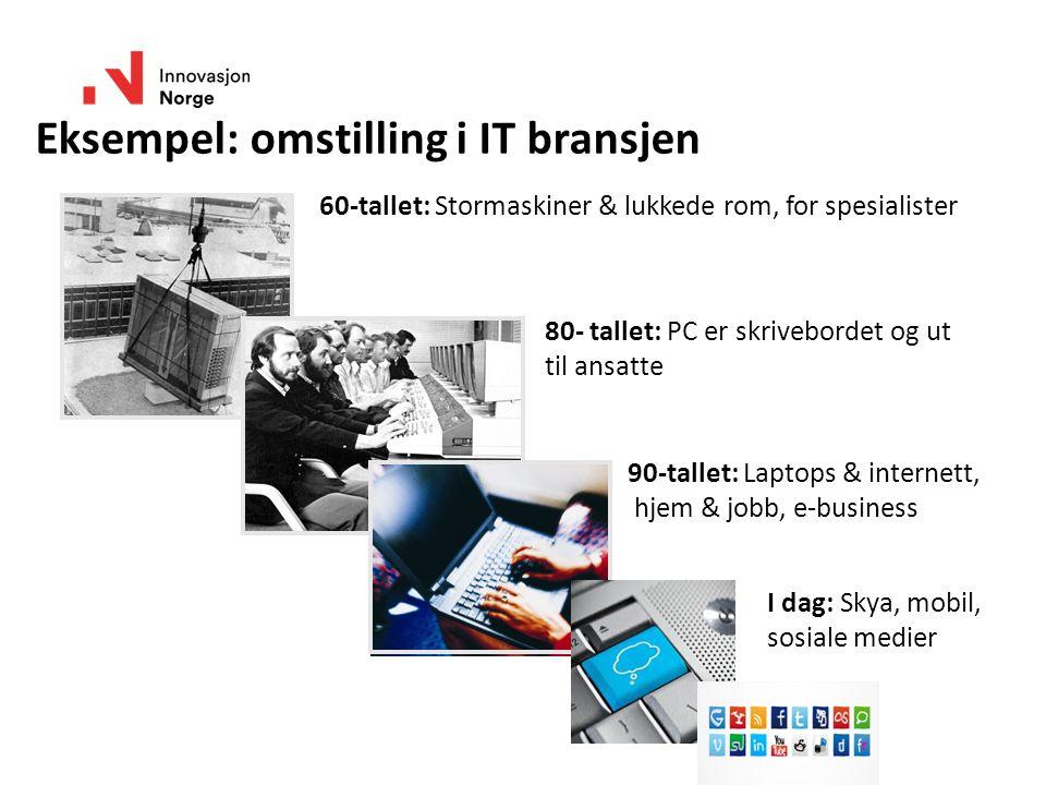 Eksempel: omstilling i IT bransjen 60-tallet: Stormaskiner & lukkede rom, for spesialister 80- tallet: PC er skrivebordet og ut til ansatte 90-tallet: Laptops & internett, hjem & jobb, e-business I dag: Skya, mobil, sosiale medier