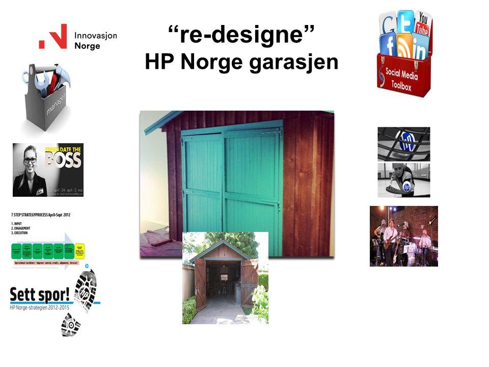 re-designe HP Norge garasjen