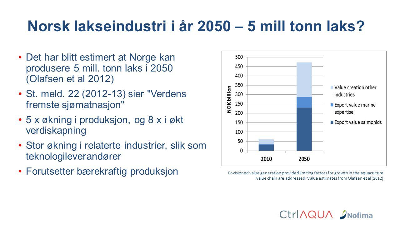 Norsk lakseindustri i år 2050 – 5 mill tonn laks.