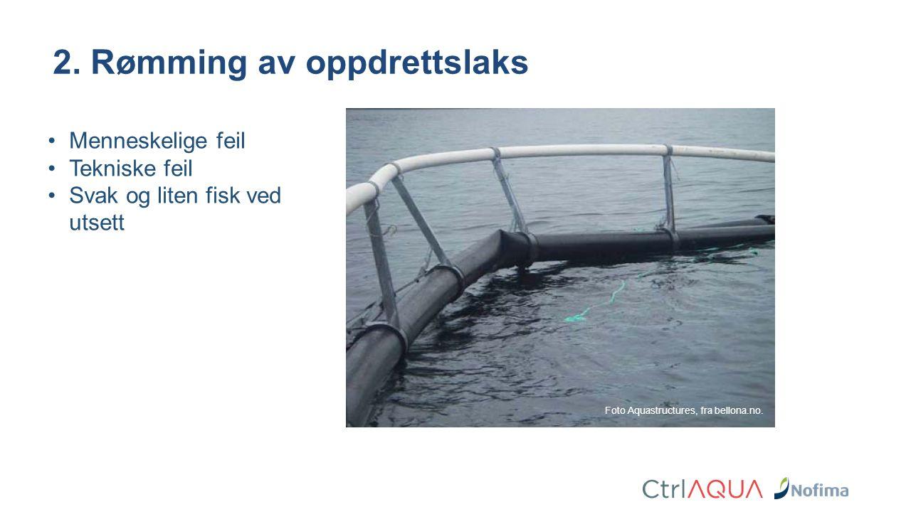 Hvor mye brukes lukkede anlegg i Norge i dag.