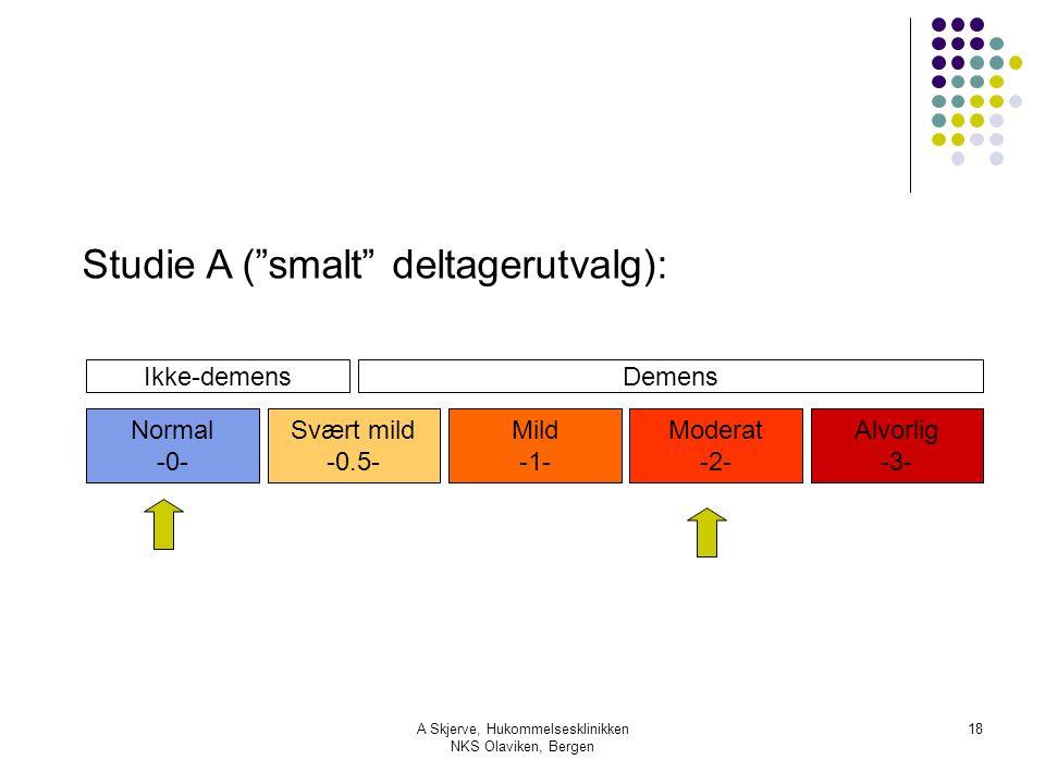 "A Skjerve, Hukommelsesklinikken NKS Olaviken, Bergen 18 Normal -0- Svært mild -0.5- Mild -1- Moderat -2- Alvorlig -3- Studie A (""smalt"" deltagerutvalg"