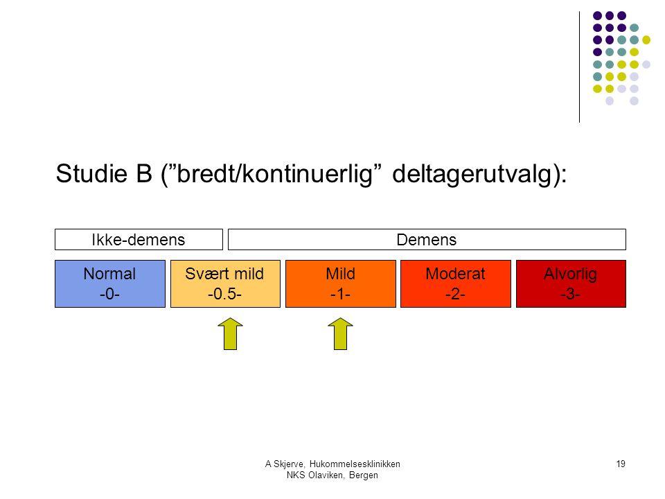 A Skjerve, Hukommelsesklinikken NKS Olaviken, Bergen 19 Normal -0- Svært mild -0.5- Mild -1- Moderat -2- Alvorlig -3- Studie B ( bredt/kontinuerlig deltagerutvalg): DemensIkke-demens