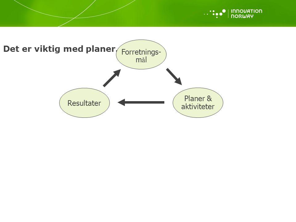 Det er viktig med planer... Planer & aktiviteter Resultater Forretnings- m å l