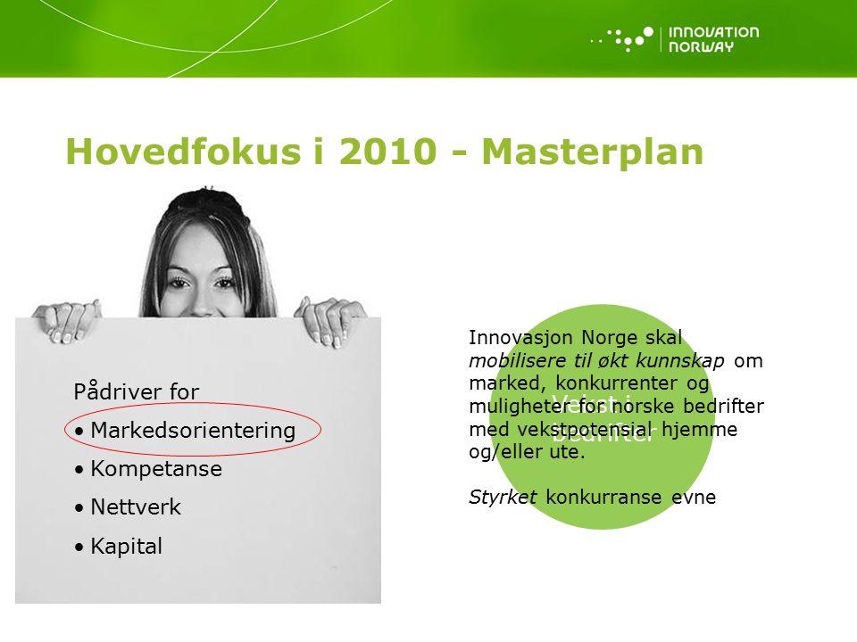 Hovedfokus i 2010 - Masterplan Pådriver for Markedsorientering Kompetanse Nettverk Kapital Vekst i bedrifter Innovasjon Norge skal mobilisere til økt kunnskap om marked, konkurrenter og muligheter for norske bedrifter med vekstpotensial hjemme og/eller ute.