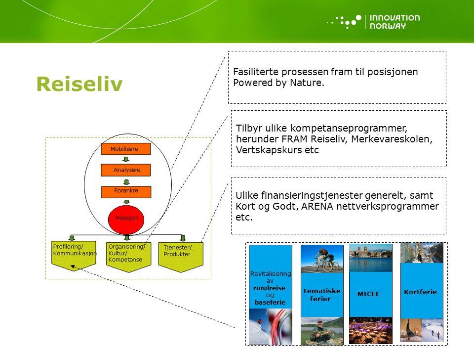 Reiseliv Fasiliterte prosessen fram til posisjonen Powered by Nature.