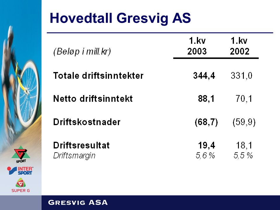 Hovedtall Gresvig AS