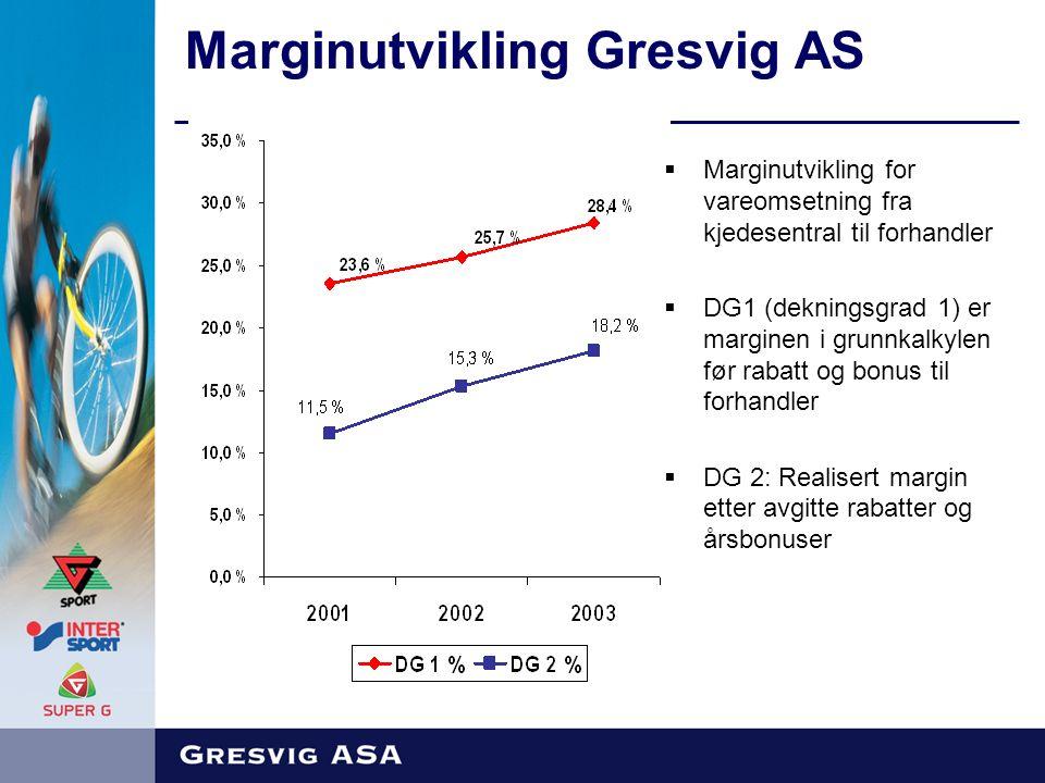 Marginutvikling Gresvig AS  Marginutvikling for vareomsetning fra kjedesentral til forhandler  DG1 (dekningsgrad 1) er marginen i grunnkalkylen før rabatt og bonus til forhandler  DG 2: Realisert margin etter avgitte rabatter og årsbonuser