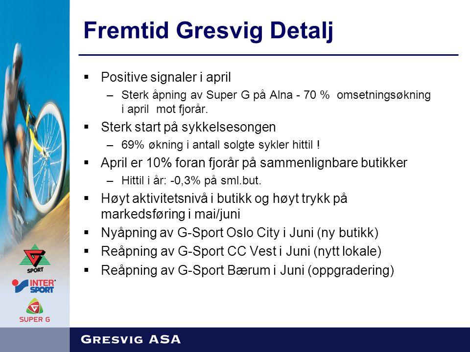  Positive signaler i april –Sterk åpning av Super G på Alna - 70 % omsetningsøkning i april mot fjorår.