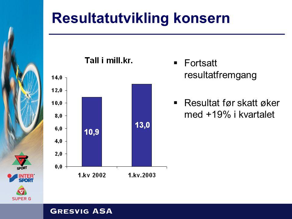 Utvikling i driftsresultat  Totalt 17% ned ifht.1.kv.