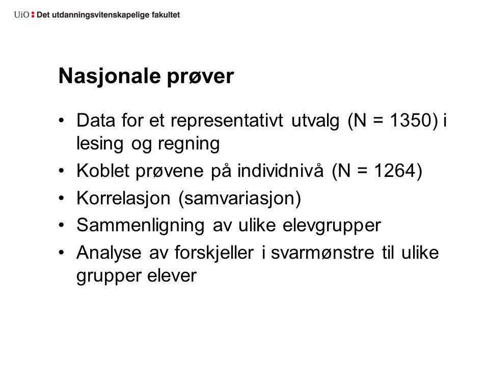 Nasjonale prøver Data for et representativt utvalg (N = 1350) i lesing og regning Koblet prøvene på individnivå (N = 1264) Korrelasjon (samvariasjon)