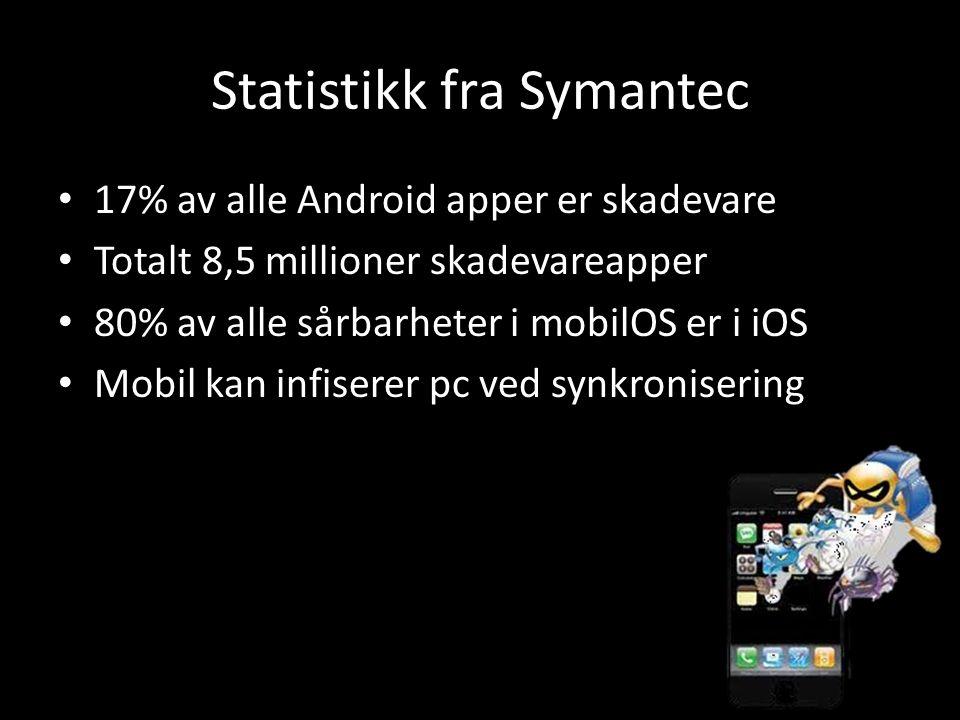 Statistikk fra Symantec 17% av alle Android apper er skadevare Totalt 8,5 millioner skadevareapper 80% av alle sårbarheter i mobilOS er i iOS Mobil kan infiserer pc ved synkronisering