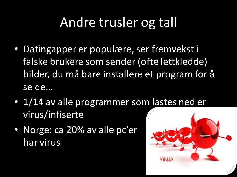Andre trusler og tall Datingapper er populære, ser fremvekst i falske brukere som sender (ofte lettkledde) bilder, du må bare installere et program for å se de… 1/14 av alle programmer som lastes ned er virus/infiserte Norge: ca 20% av alle pc'er har virus