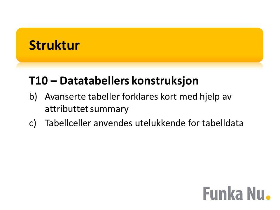 Struktur T10 – Datatabellers konstruksjon b)Avanserte tabeller forklares kort med hjelp av attributtet summary c)Tabellceller anvendes utelukkende for tabelldata