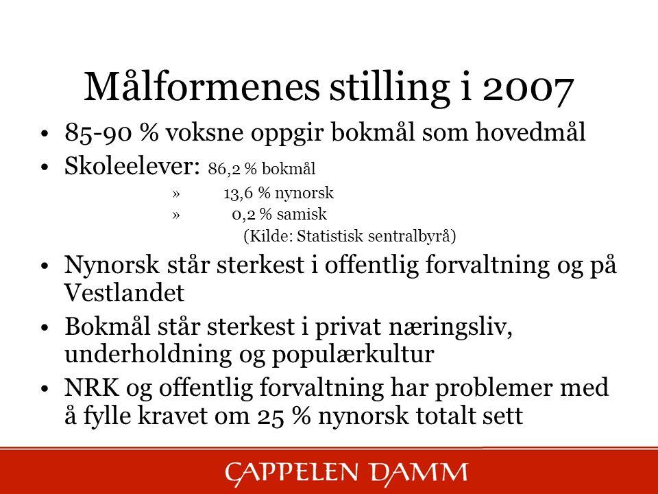 Målformenes stilling i 2007 85-90 % voksne oppgir bokmål som hovedmål Skoleelever: 86,2 % bokmål » 13,6 % nynorsk » 0,2 % samisk (Kilde: Statistisk se