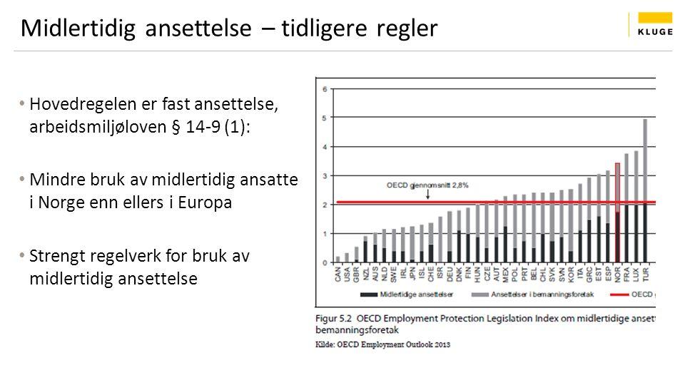 Midlertidig ansettelse – tidligere regler Hovedregelen er fast ansettelse, arbeidsmiljøloven § 14-9 (1): Mindre bruk av midlertidig ansatte i Norge enn ellers i Europa Strengt regelverk for bruk av midlertidig ansettelse