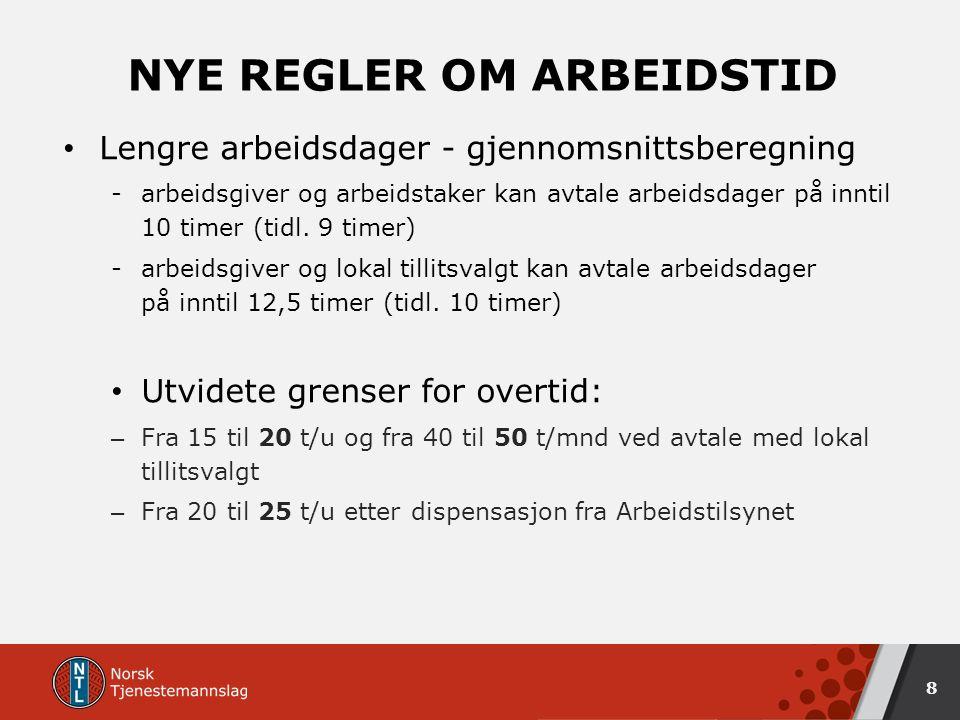 NYE REGLER OM ARBEIDSTID Lengre arbeidsdager - gjennomsnittsberegning -arbeidsgiver og arbeidstaker kan avtale arbeidsdager på inntil 10 timer (tidl.