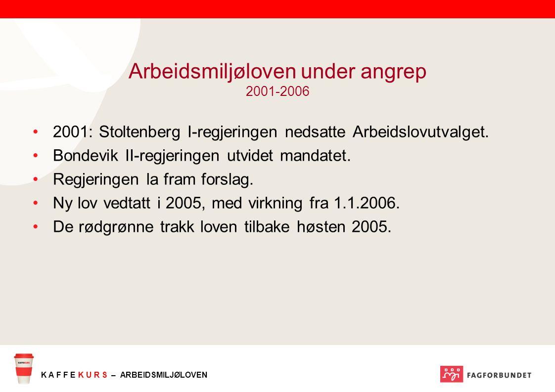 K A F F E K U R S – ARBEIDSMILJØLOVEN Arbeidsmiljøloven under angrep 2001-2006 2001: Stoltenberg I-regjeringen nedsatte Arbeidslovutvalget.