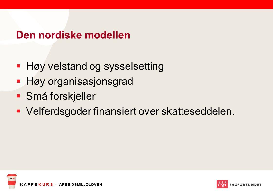 K A F F E K U R S – ARBEIDSMILJØLOVEN Den nordiske modellen  Høy velstand og sysselsetting  Høy organisasjonsgrad  Små forskjeller  Velferdsgoder finansiert over skatteseddelen.