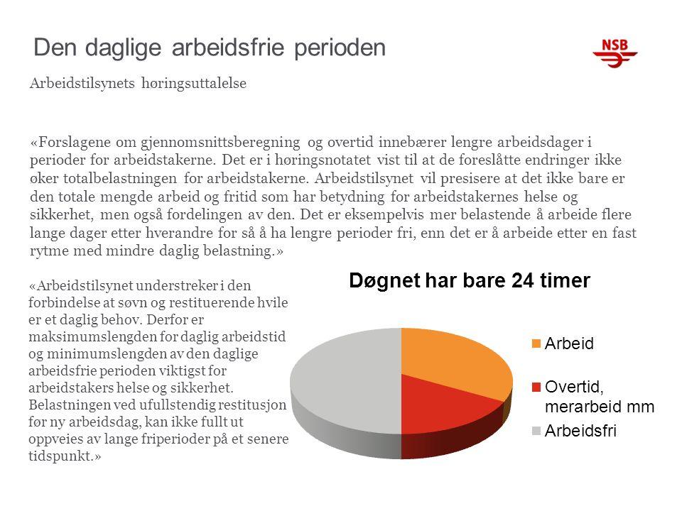 Den daglige arbeidsfrie perioden Arbeidstilsynets høringsuttalelse «Forslagene om gjennomsnittsberegning og overtid innebærer lengre arbeidsdager i perioder for arbeidstakerne.