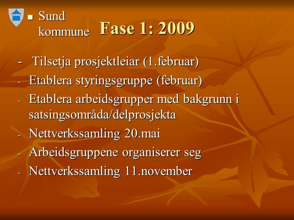 Sund kommune Sund kommune Fase 1: 2009 - Tilsetja prosjektleiar (1.februar) - Etablera styringsgruppe (februar) - Etablera arbeidsgrupper med bakgrunn