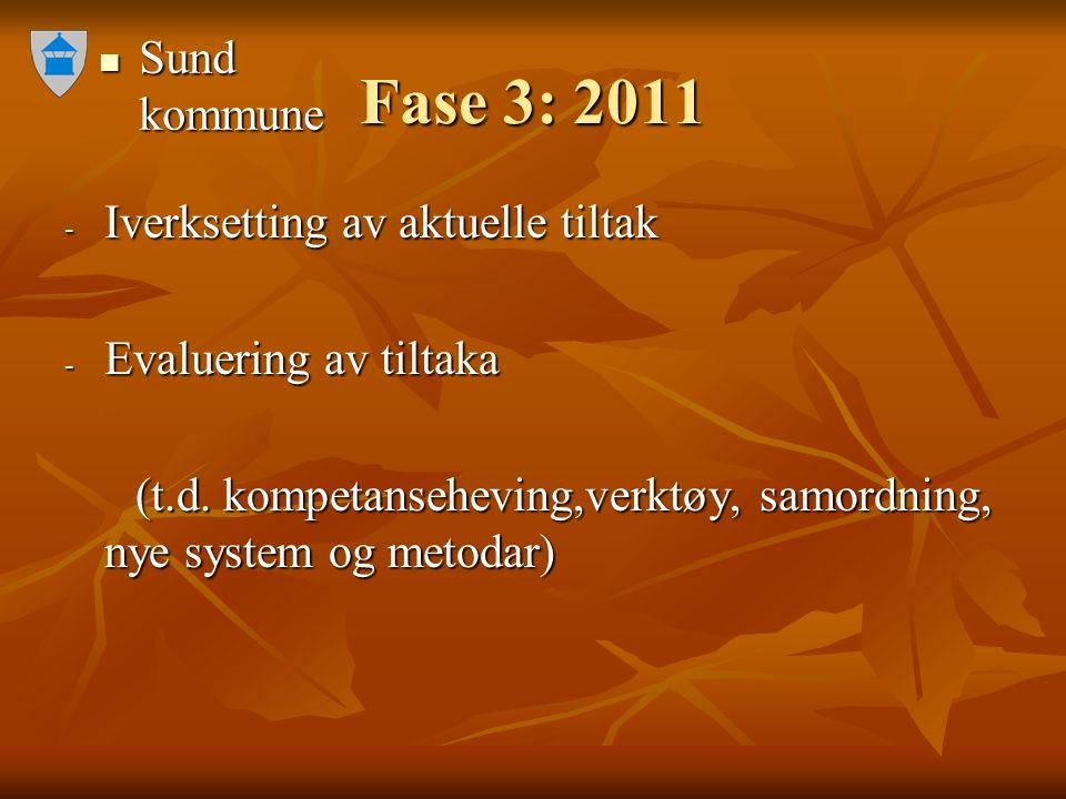 Sund kommune Sund kommune Fase 3: 2011 - Iverksetting av aktuelle tiltak - Evaluering av tiltaka (t.d. kompetanseheving,verktøy, samordning, nye syste