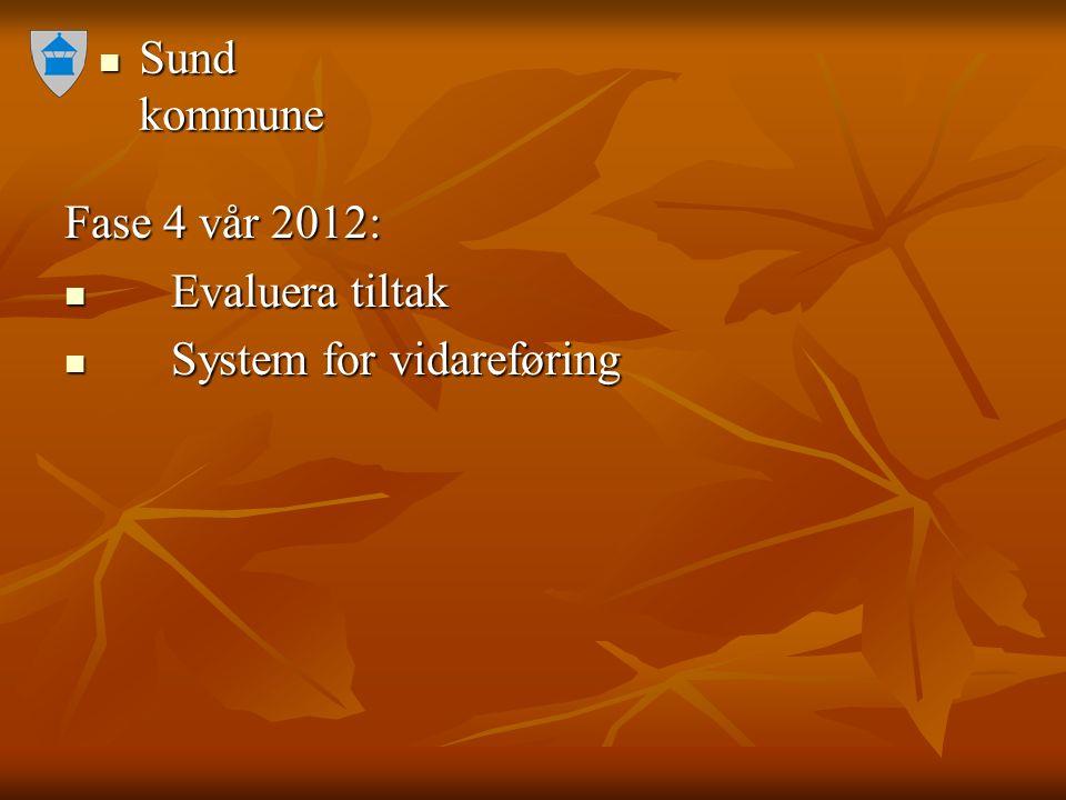 Sund kommune Sund kommune Fase 4 vår 2012: Evaluera tiltak Evaluera tiltak System for vidareføring System for vidareføring