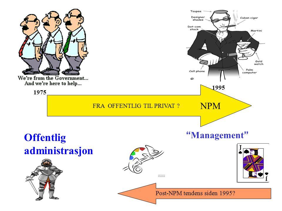 Offentlig administrasjon Management FRA OFFENTLIG TIL PRIVAT .