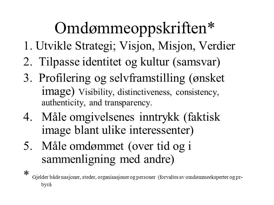 Omdømmeoppskriften* 1. Utvikle Strategi; Visjon, Misjon, Verdier 2.