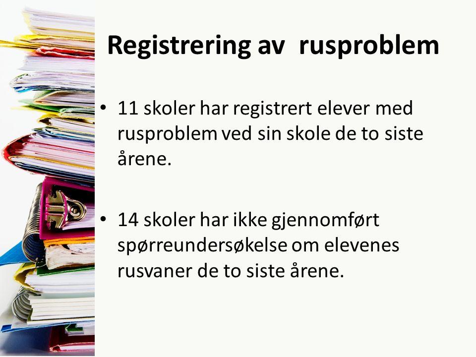 Registrering av rusproblem 11 skoler har registrert elever med rusproblem ved sin skole de to siste årene.