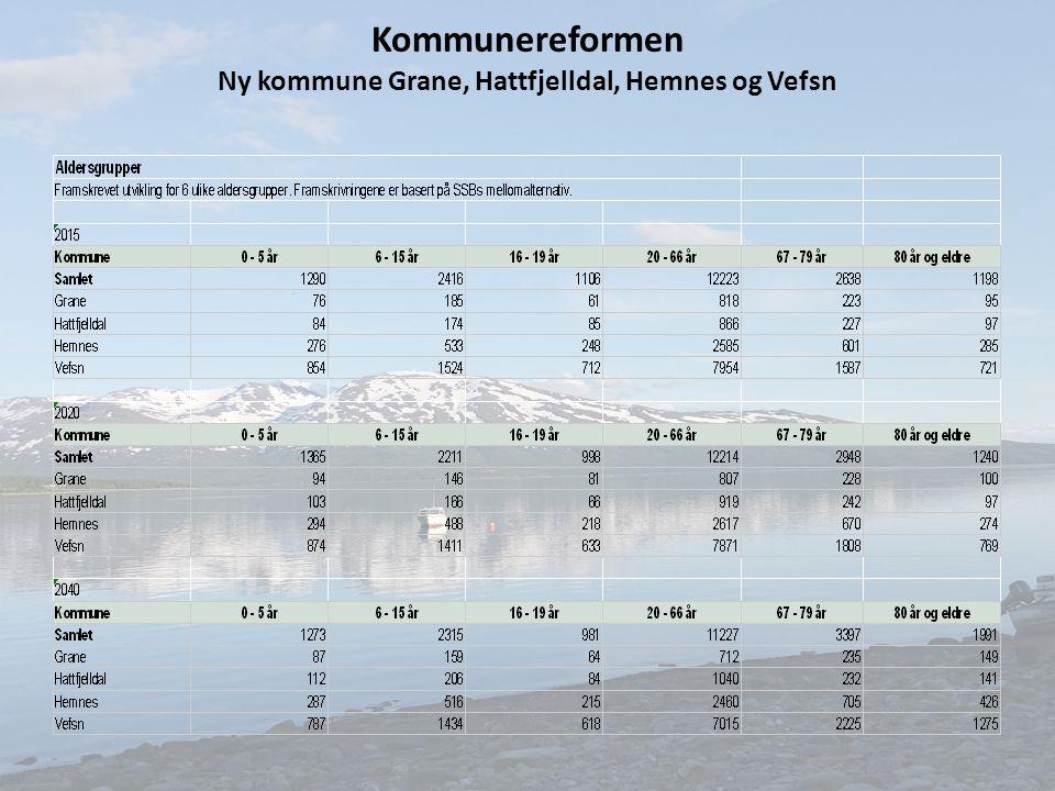 Kommunereformen Ny kommune Grane, Hattfjelldal, Hemnes og Vefsn