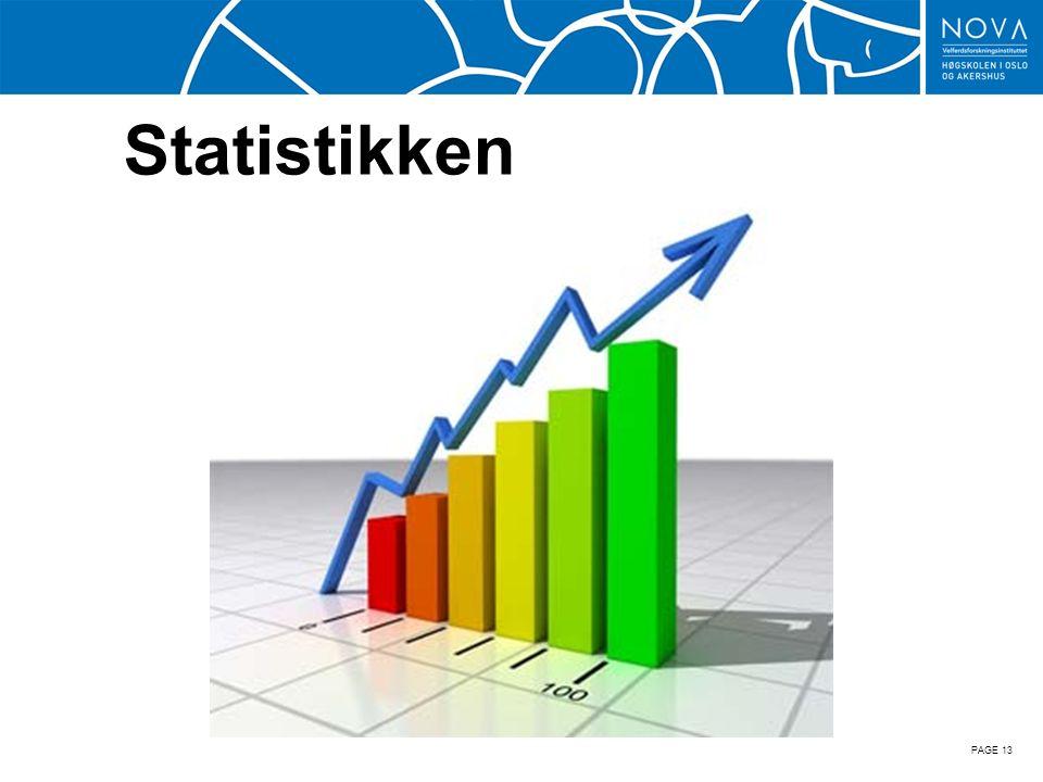 Statistikken PAGE 13