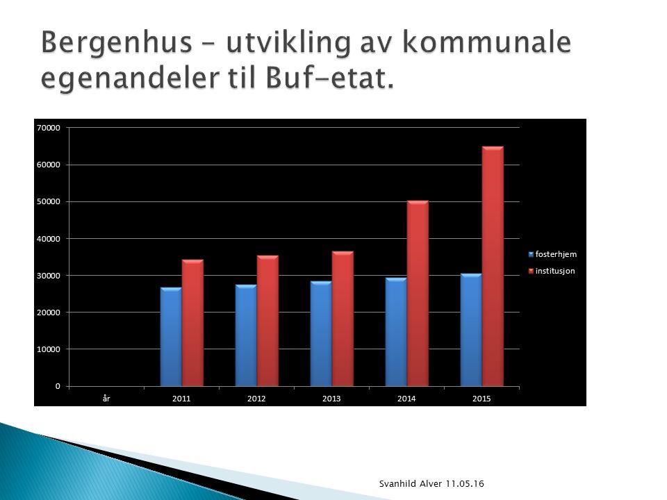Svanhild Alver 11.05.16